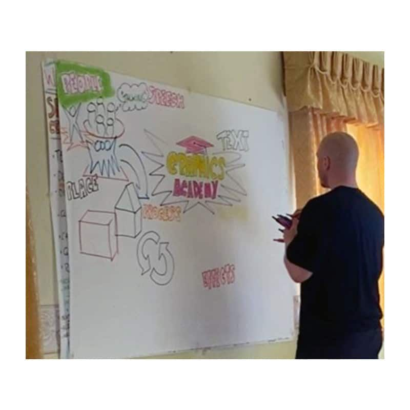 Hints for Graphic Facilitators
