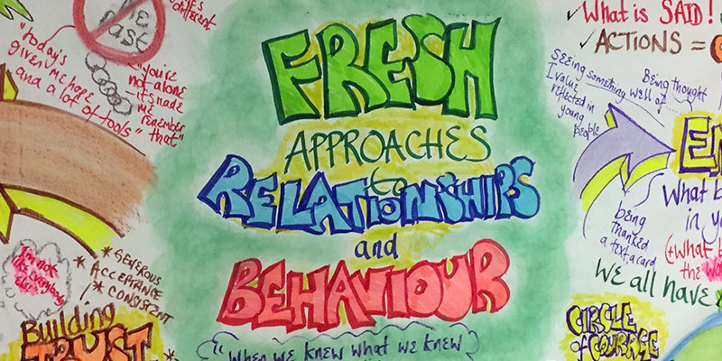 Behaviour: Fresh Approaches to Behaviour and Relationships