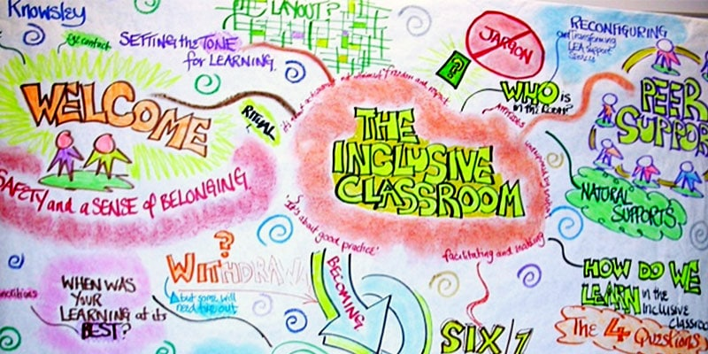 Creating the Inclusive Classroom