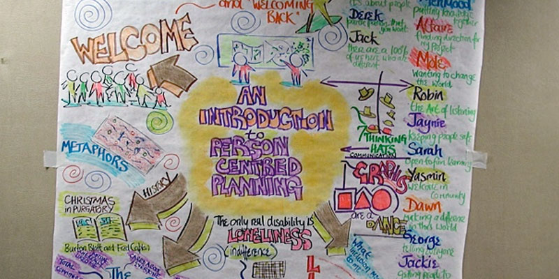 Facilitation Skills: Person Centred Planning