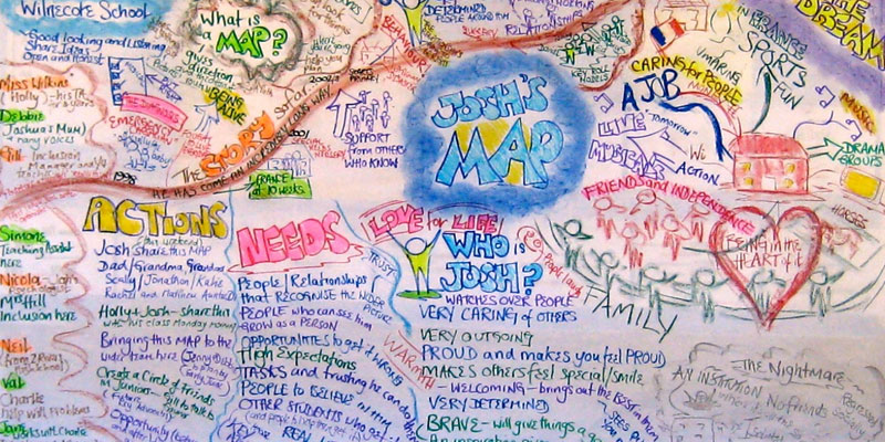 MAP – Making an Action Plan with Person Centred Processes