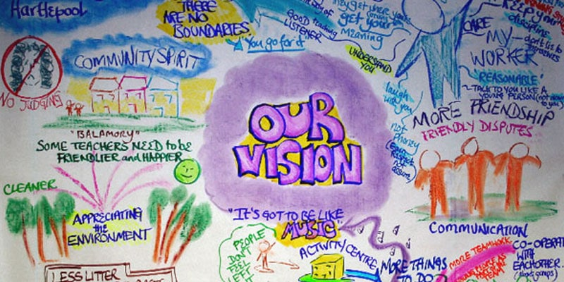 Pupil Participation: Listening to the Powerful Voice of Young People