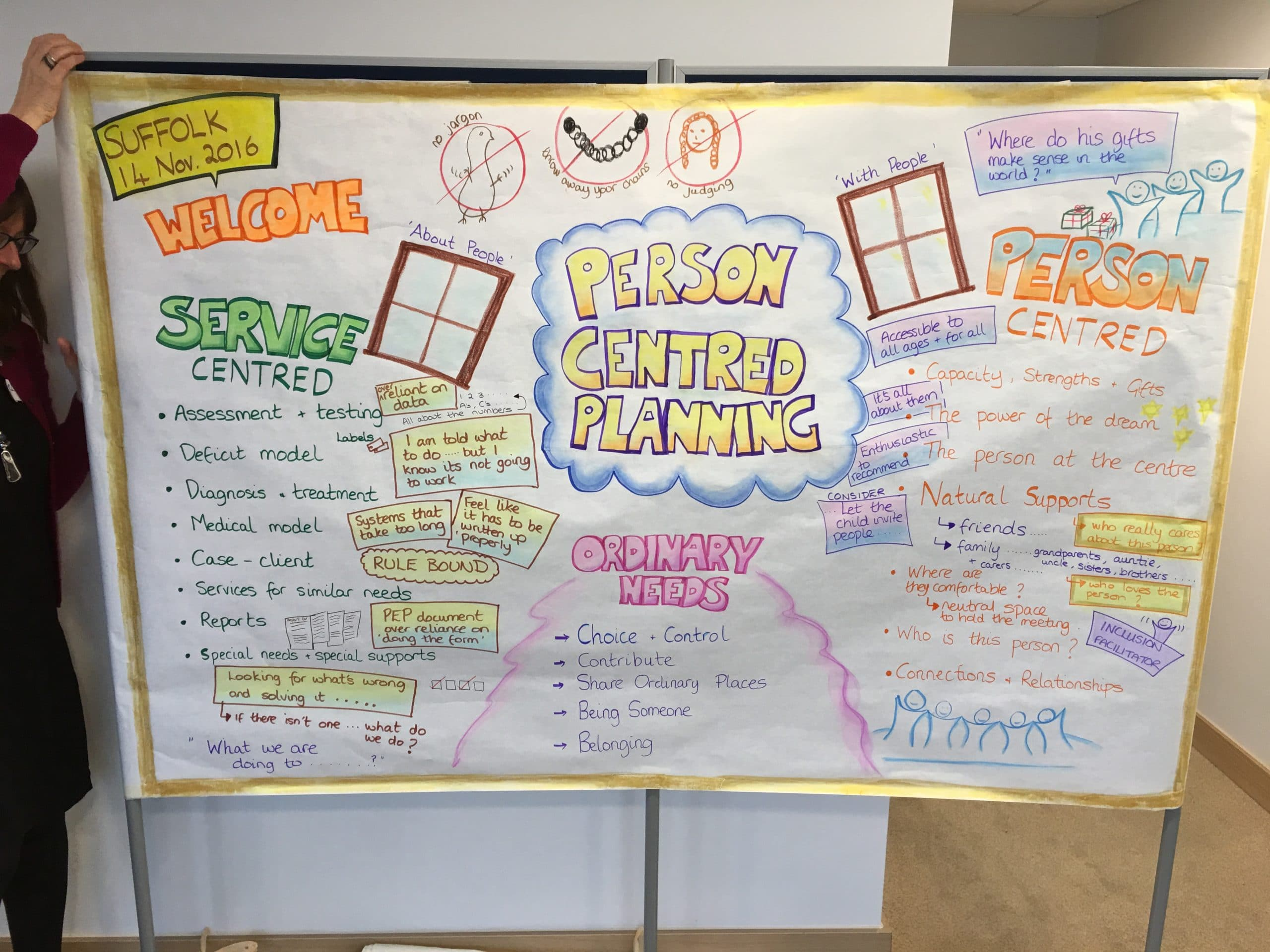 Children in Care PEP Project – Suffolk