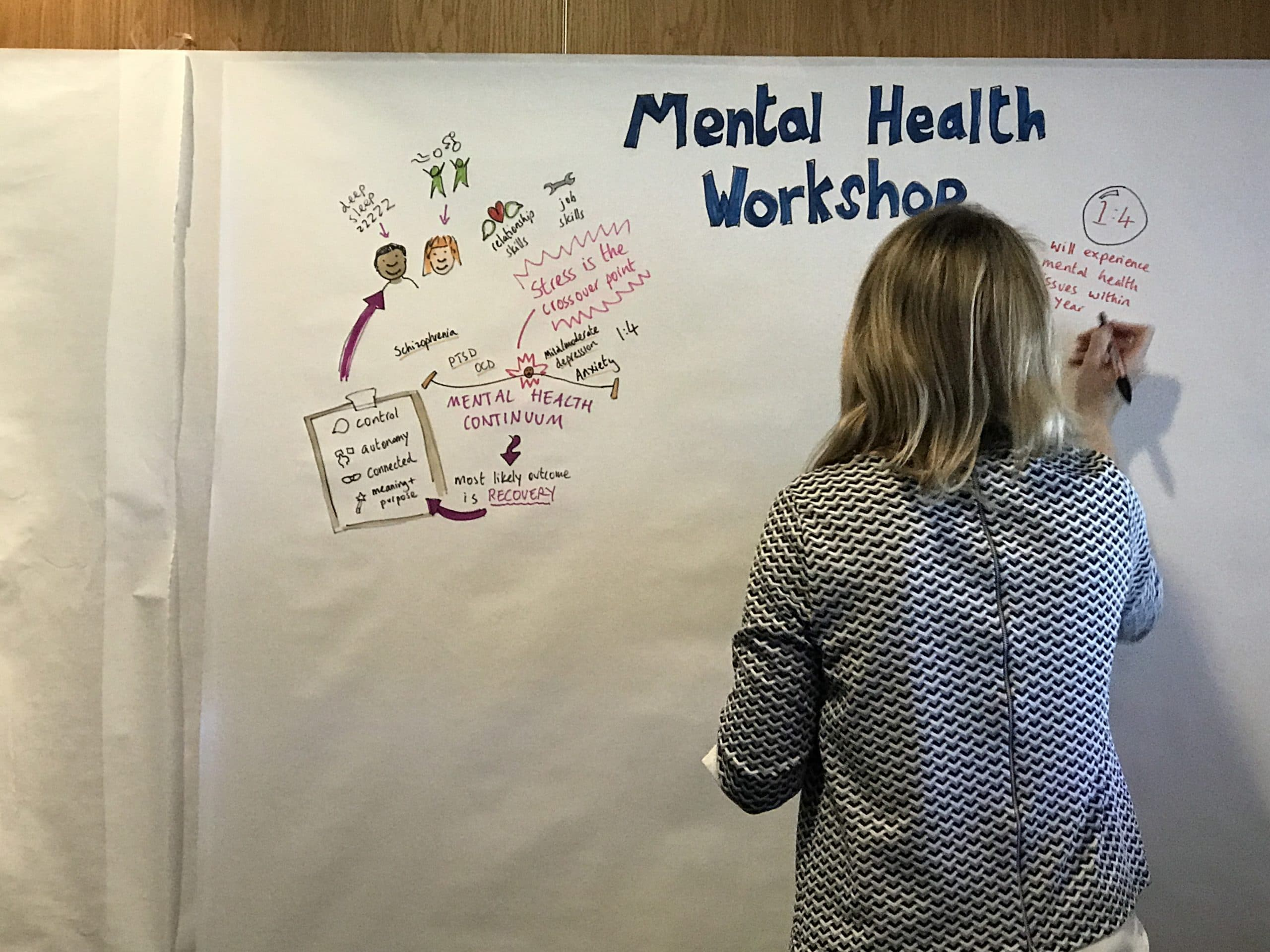 Mental Health in Suffolk