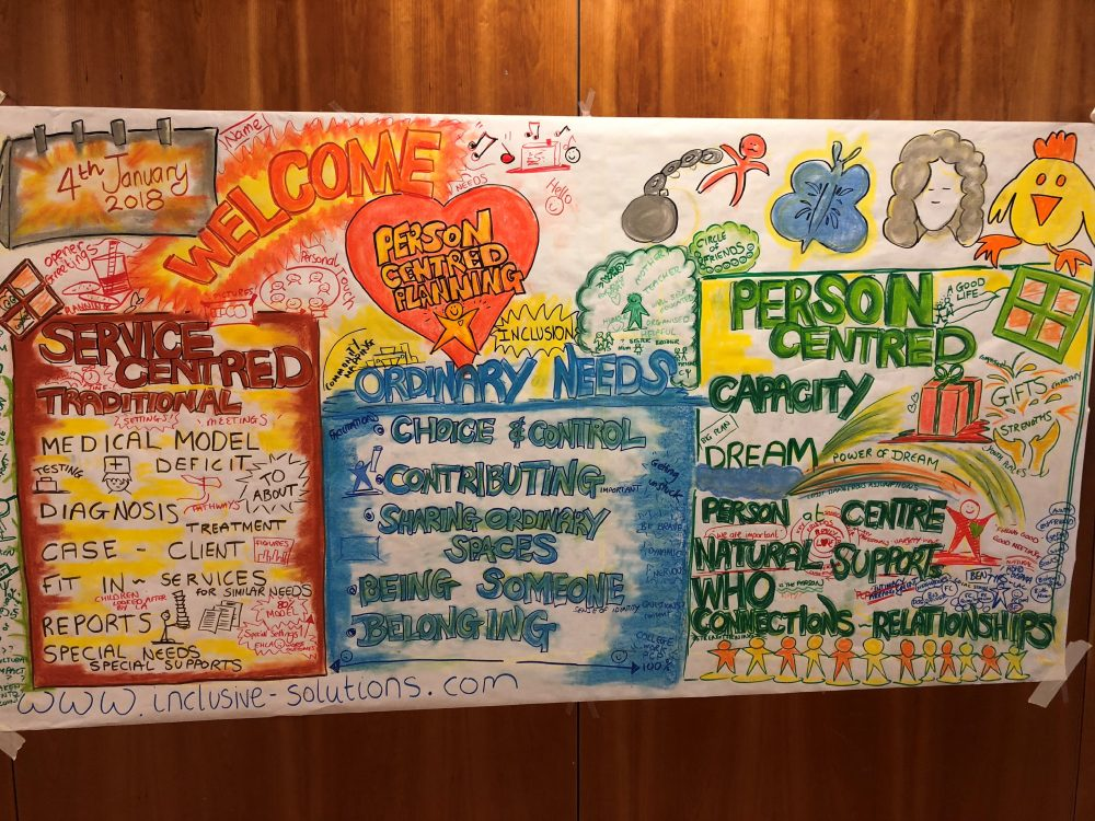Person Centred Planning – for Local Authority or Multi Academy Trust